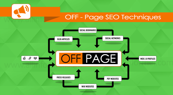 WHAT IS OFF PAGE SEO TECHNIQUES?