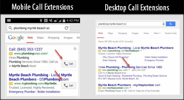 Call Extension
