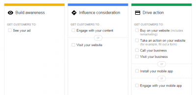 Marketing Objectives in Display Network Ads in Google Adwords