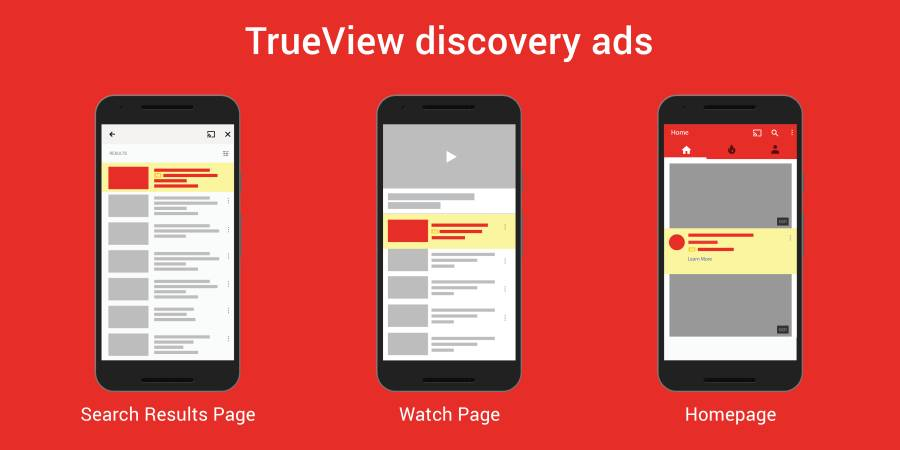 In-Stream or Video Discovery Ads (Trueview ads)