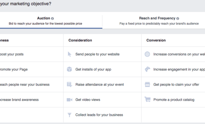 Consideration Objective in Facebook
